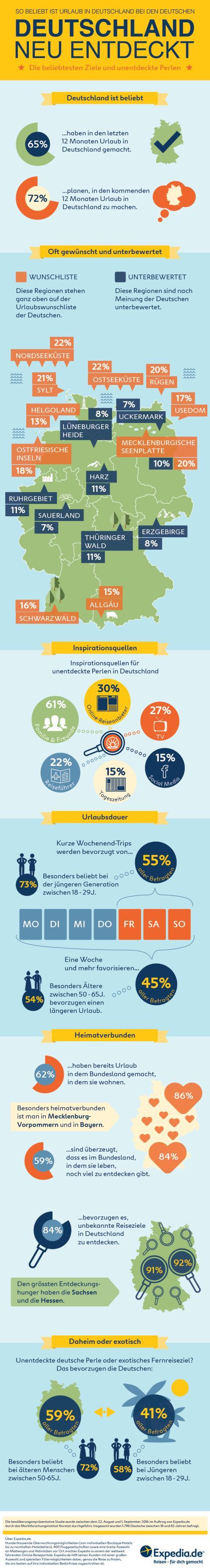 Infografik Deutschland neu entdeckt