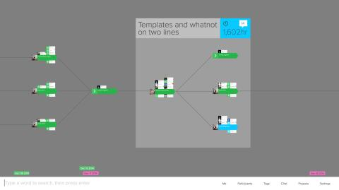 Visualisera dina projekt som kartor