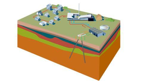 Ny geotermitilladelse på Lolland-Falster