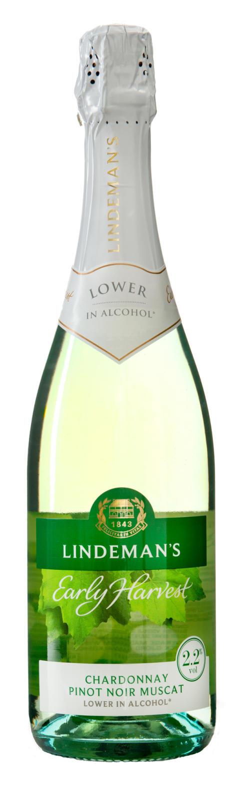 Sex av tio tror att lågalkoholviner kommer ersätta vin med högre alkoholhalt