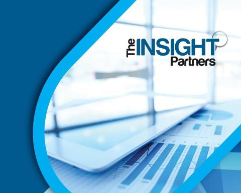 IVF Devices and Consumable Market Expected to Increase Highest Revenue by 2027 with Key Vendors: EMD Serono, Cooper Surgical, Thermo Fisher Scientific, Oxford Gene Technology, Vitrolife AB