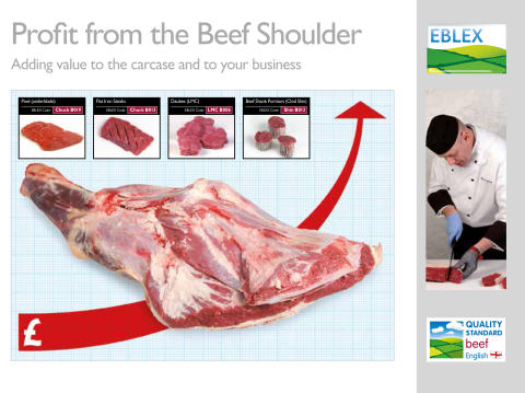 New brochure boosts beef shoulder profit potential