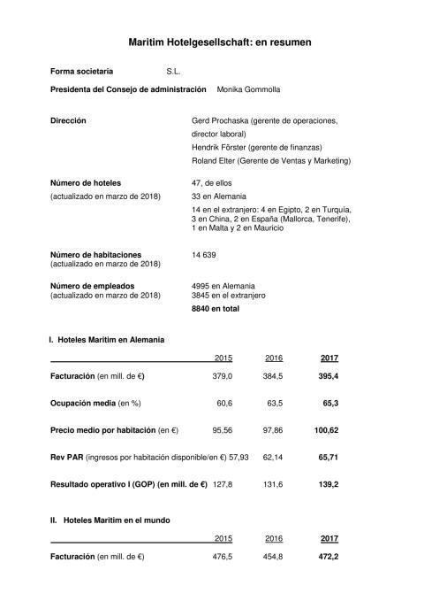Maritim Hotelgesellschaft: en resumen