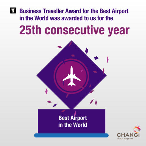 Voted Best Airport in the World for 25 consecutive years
