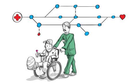 Service Design ur uppdragsgivarens synvinkel