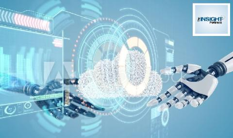 2019 – 2025 Cloud Robotics Market Global Analysis by Rockwell Automation, KUKA AG, ABB Group, Fanuc, Yaskawa Electric, Rapyuta Robotics, Universal Robots, Calvary Robotics, Tech-Con Automation, Automation IG