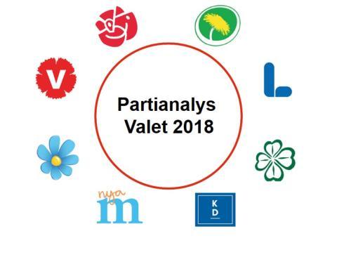 Funktionsrätt Sveriges partianalys inför valupptakten
