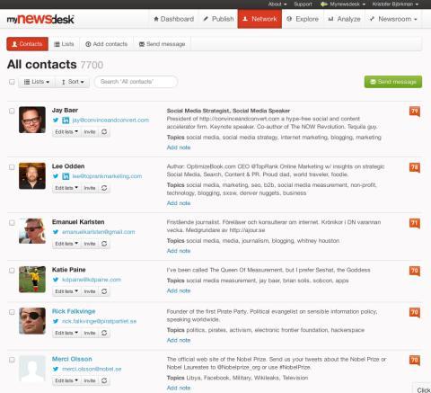 Socialare nätverk på Mynewsdesk