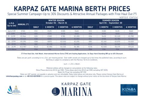 Karpaz Gate Marina Price List