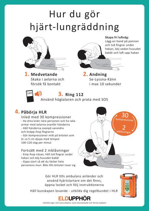 Hur du gör hjärt-lungräddning