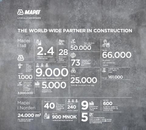 Mapei presenterer produktnyheter under Bygg Reis Deg