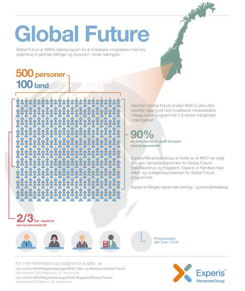 Global Future - talentprogram