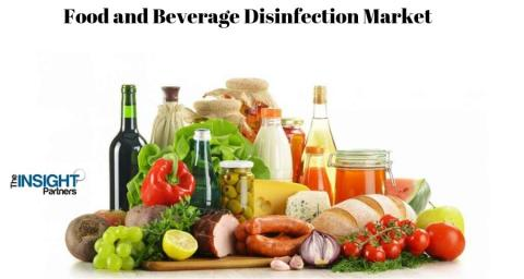 Huge Demands for New Opportunities on Food and Beverage Disinfection Market Research Report Forecast 2019-2027: Top Key Players