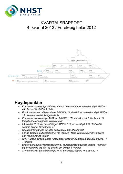 NHST kvartalsrapport 4 kvartal 2012