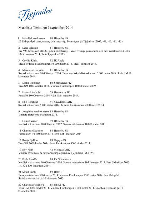 Lista över de mest meriterade löparena efter startnummer