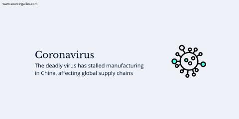 Sourcing Allies Coronavirus stalled manufacturing China