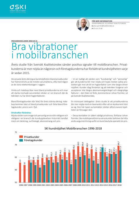 SKI Mobiloperatörsbranschen 2018
