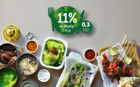 Ny klimatmärkning hjälper skolor och restauranger sätta klimatsmarta rätter på menyn