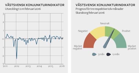 Skaraborgsföregen ser rekordljust på konjunkturen för det kommande kvartalet
