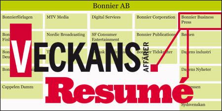VA & Resumé till Bonnier Affärspress