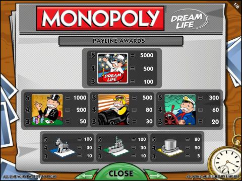 Monopoly Dream Life slottia nyt Vera&John