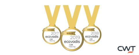 CWT rated Gold by EcoVadis for third year running