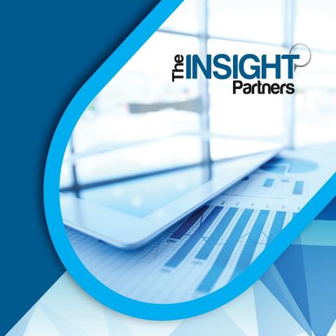 Smart Card Market Outlook to 2027 - Atos SE, BRILLIANTTS, CPI Card Group, Gemalto NV, Giesecke+Devrient GmbH, Identiv, INSIDE SECURE ALL, Newland Payment Technology, Rambus