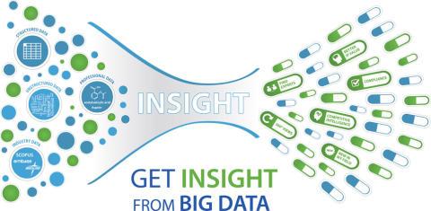Spezialist für real-time Big Data Suche und Analyse Sinequa schließt Geschäftsjahr 2015 mit Rekordergebnis ab