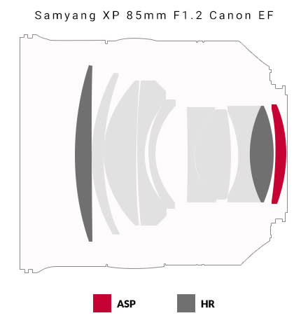 Samyang XP 85mm F1.2 Canon EF optischer Aufbau