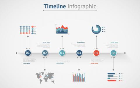 Hvorfor du burde bruke mer infografikk og hvordan du kan gjøre det på en god måte