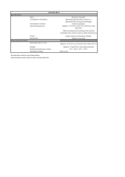 Canon Tekniska specifikationer BR-E1