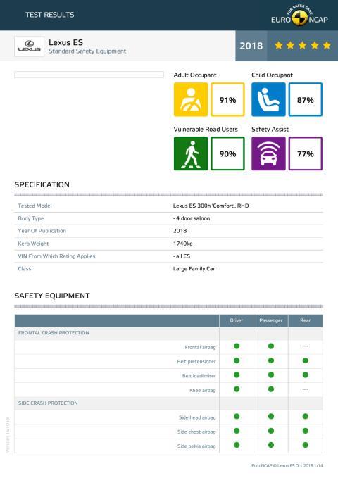 Lexus ES - datasheet Oct 2018 - Thatcham Research