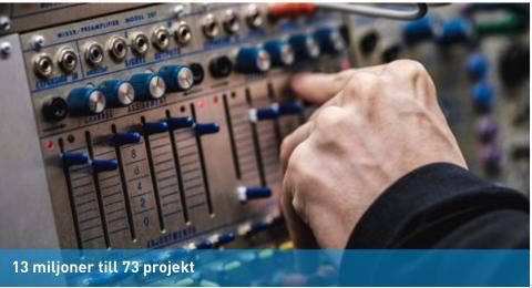 Kapell Malén och Kazue Ikeda får projektmedel från Musikverket