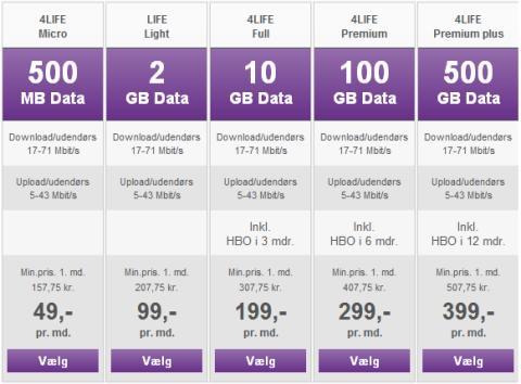 Telia tilbyder nu også HBO Nordic på laptops, tablets og smartphones