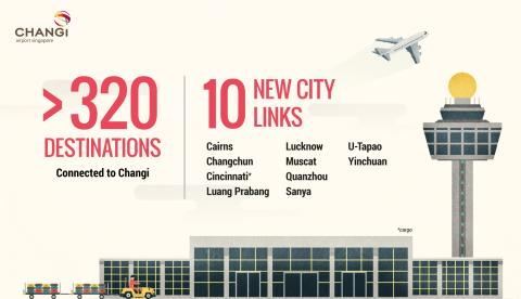 #Changi2015 - New City Links