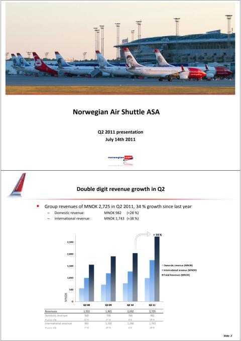 Norwegian Q2 11 Presentation