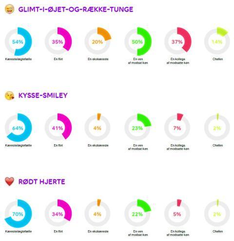 Emoji-infographic (jpeg)