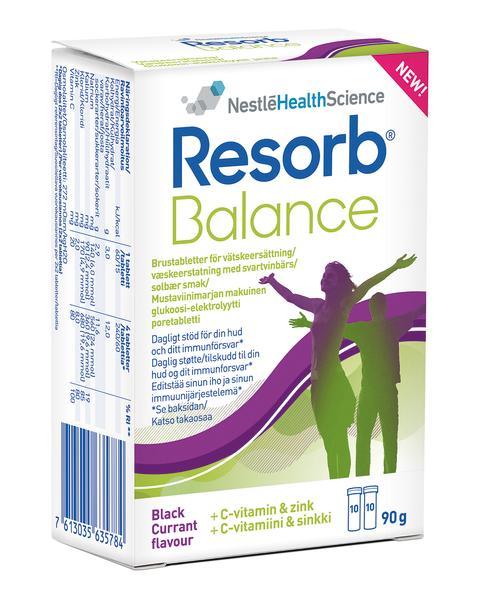 Nykomling i Resorb-familjen! Mer balans på in- och utsidan med Resorb Balance