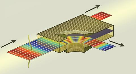 Metamaterials open up entirely new possibilities in optics