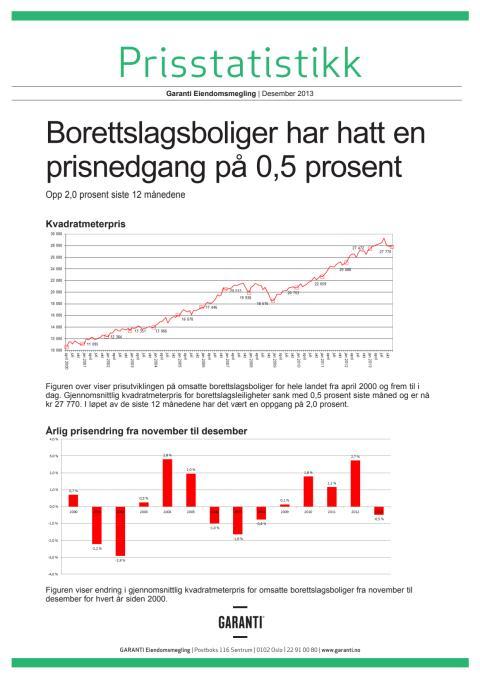 Prisstatistikk fra GARANTI desember 2013