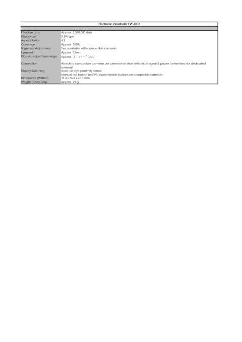 Canon Tekniska specifikationer EVF-DC2