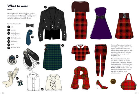 Burns Supper dress tips
