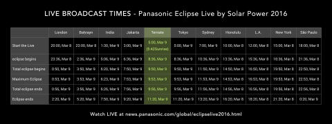 Panasonic Eclipse Live by Solar Power 2016 - Live Broadcast Times