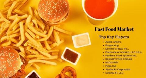 Fast Food Market Breakdown, Development and New Market Opportunities & Forecasts 2027