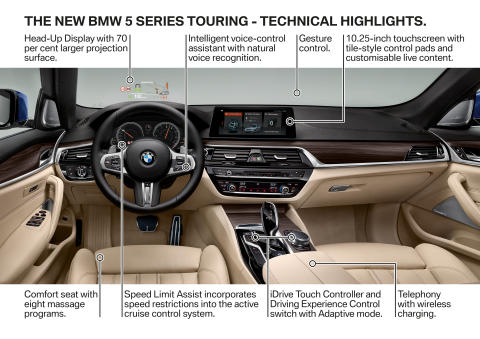 BMW 5-serie Touring - Technical Highlights - Interiør