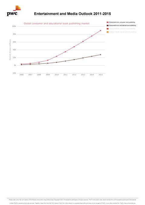E-bøger i kraftig vækst - global