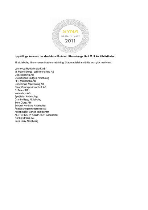 Företagen bakom Bästa Tillväxt 2011 i Uppvidinge kommun.