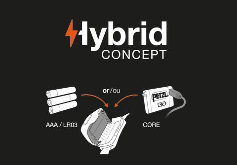 Petzls HYBRID lampor har ett uppladdningsbart CORE-batteri