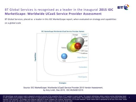 2015 IDC Global UCaaS