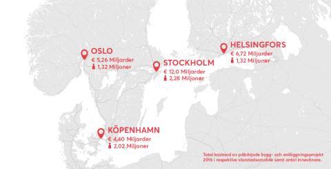 Byggandet i de Nordiska storstäderna 2016